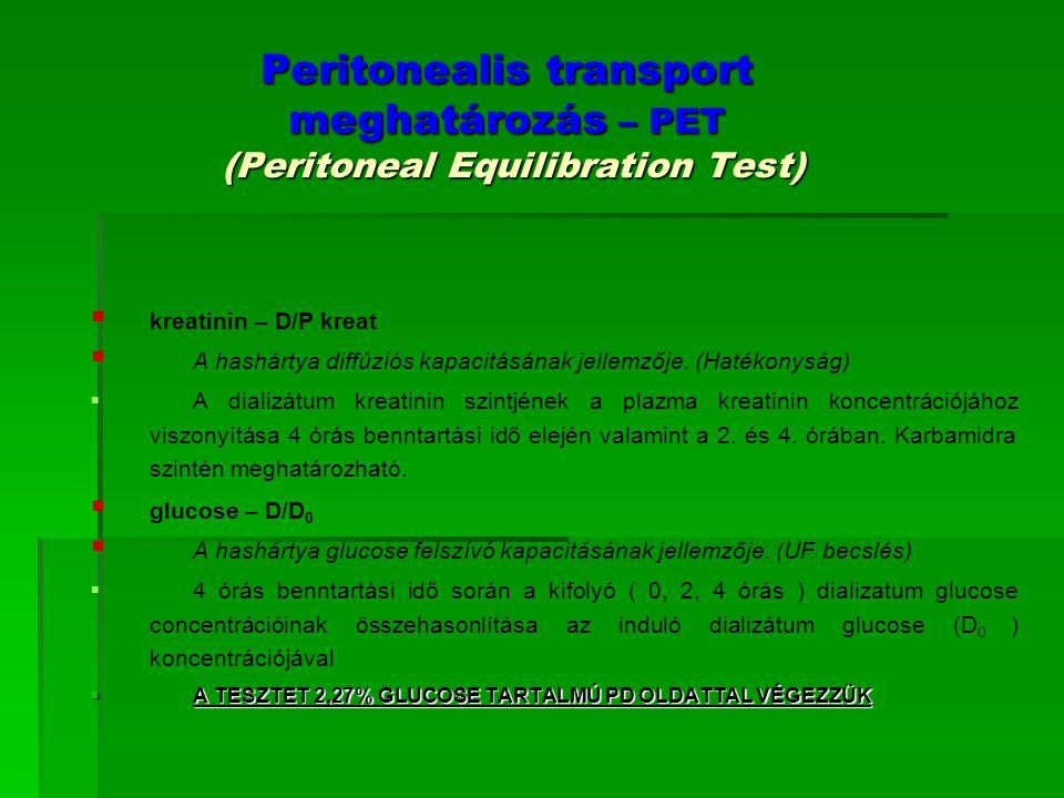 Az adekvát PD European best practice guidlines for PD ( 2005): Az urea és folyadék-eltávolításra egyaránt vonatkozik célérték.