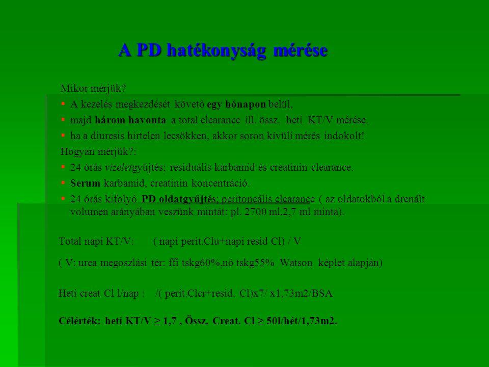 B.Braun Avitum Group28 Források II.Paniagua R,Amato D,Vonesh E,et al.