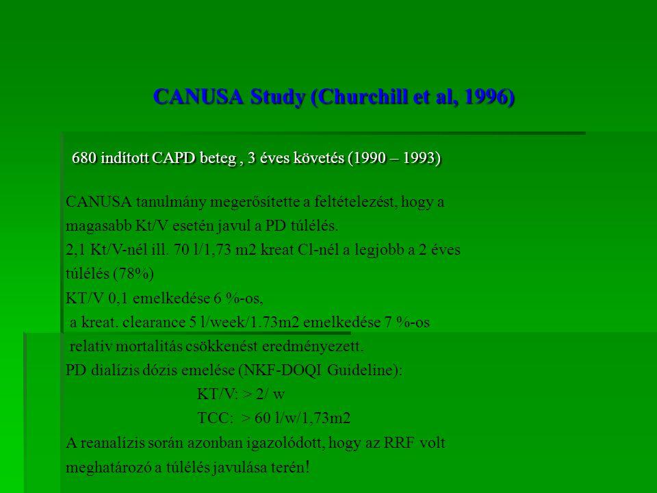 Várható 2 éves túlélés fenntartott Kt/V urea esetén (CANUSA, 1996) Kt / V Urea (renal + peritoneal) %