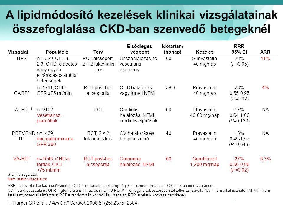 A lipidmódosító kezelések klinikai vizsgálatainak összefoglalása CKD-ban szenvedő betegeknél VizsgálatPopulációTerv Elsődleges végpont Időtartam (hóna