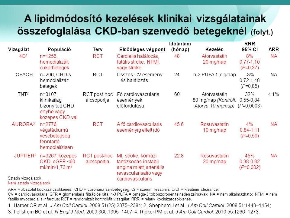A lipidmódosító kezelések klinikai vizsgálatainak összefoglalása CKD-ban szenvedő betegeknél (folyt.) VizsgálatPopulációTervElsődleges végpont Időtart