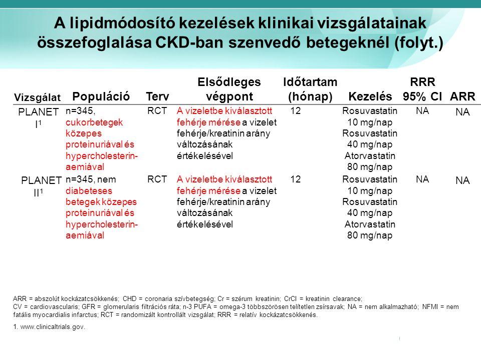 A lipidmódosító kezelések klinikai vizsgálatainak összefoglalása CKD-ban szenvedő betegeknél (folyt.) Vizsgálat PopulációTerv Elsődleges végpont Időta