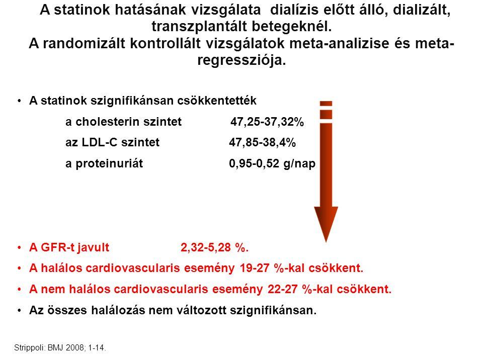 A statinok szignifikánsan csökkentették a cholesterin szintet 47,25-37,32% az LDL-C szintet 47,85-38,4% a proteinuriát 0,95-0,52 g/nap A GFR-t javult