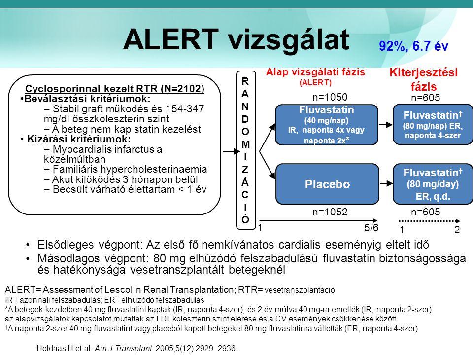ALERT vizsgálat Elsődleges végpont: Az első fő nemkívánatos cardialis eseményig eltelt idő Másodlagos végpont: 80 mg elhúzódó felszabadulású fluvastat