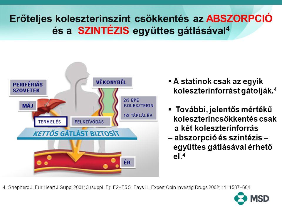 Erőteljes koleszterinszint csökkentés az ABSZORPCIÓ és a SZINTÉZIS együttes gátlásával 4  A statinok csak az egyik koleszterinforrást gátolják. 4  T