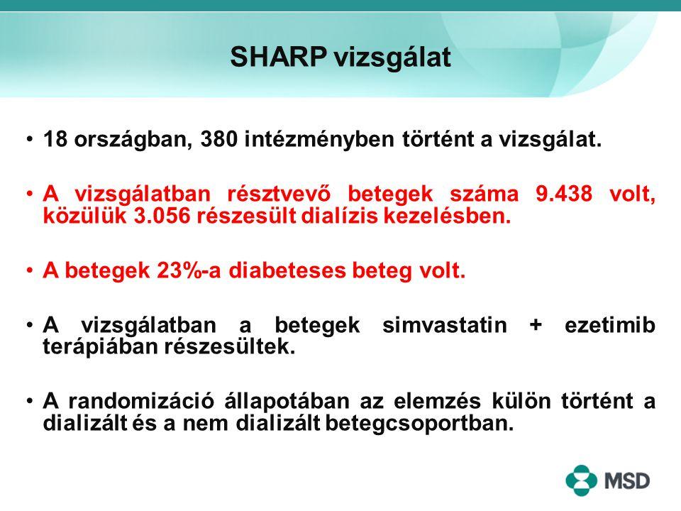 SHARP vizsgálat 18 országban, 380 intézményben történt a vizsgálat. A vizsgálatban résztvevő betegek száma 9.438 volt, közülük 3.056 részesült dialízi