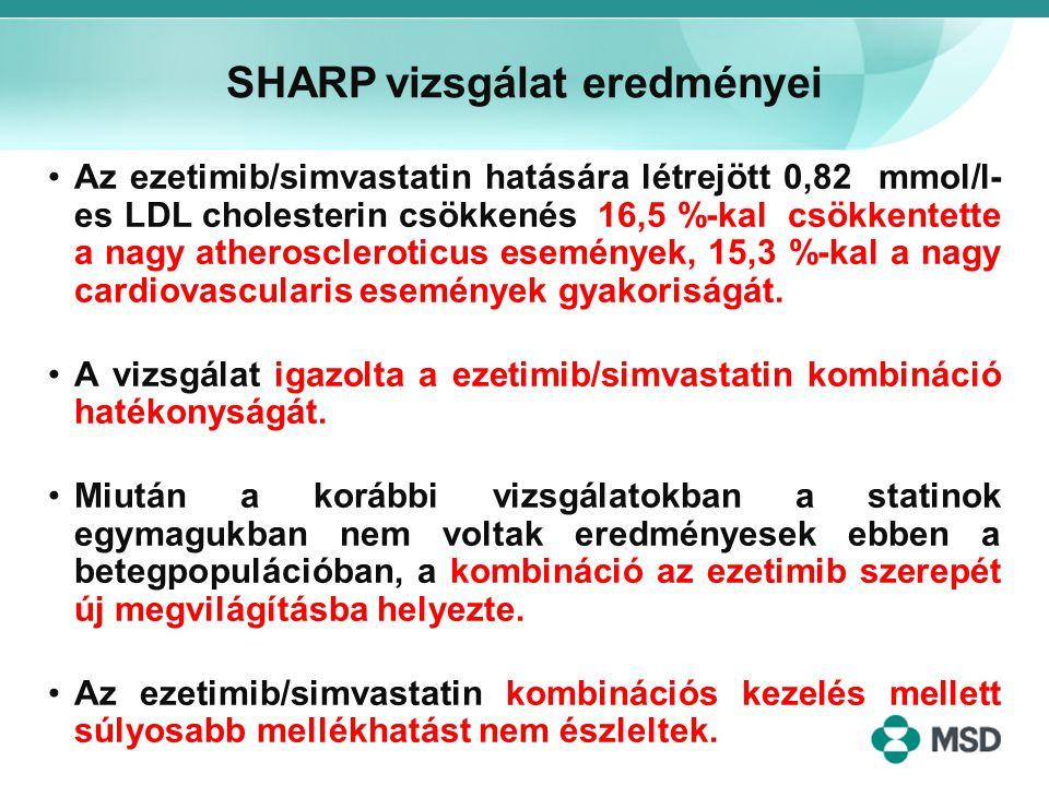 SHARP vizsgálat eredményei Az ezetimib/simvastatin hatására létrejött 0,82 mmol/l- es LDL cholesterin csökkenés 16,5 %-kal csökkentette a nagy atheros