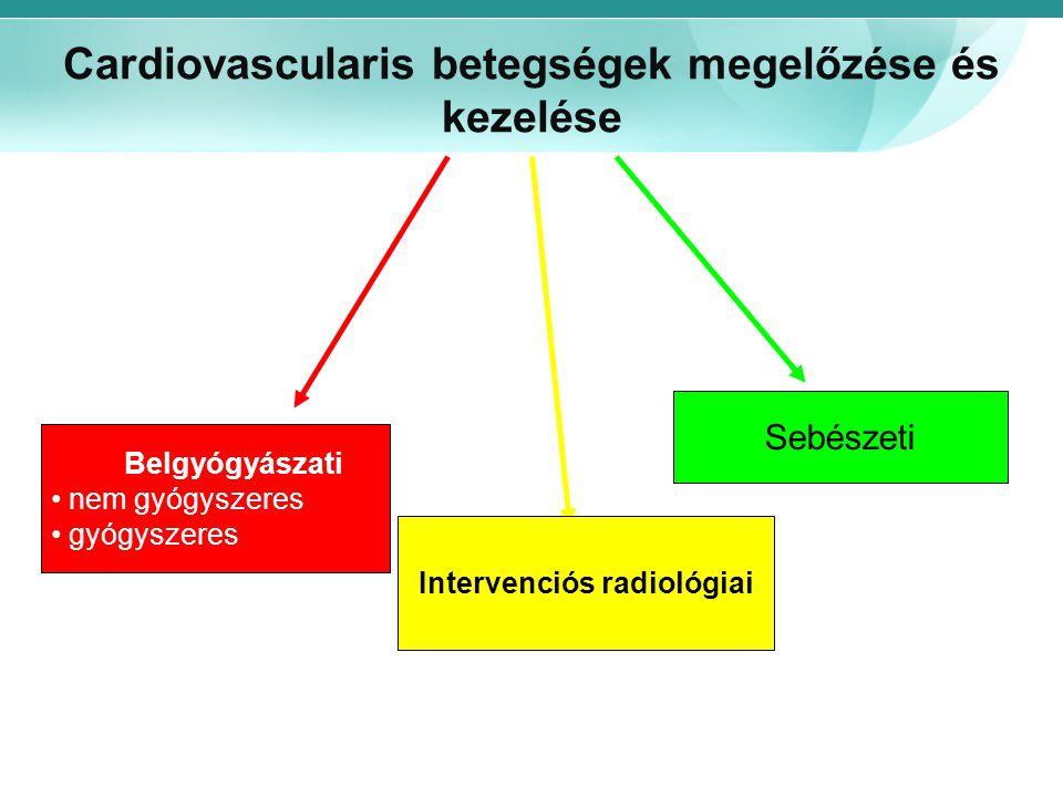 Cardiovascularis betegségek megelőzése és kezelése Belgyógyászati nem gyógyszeres gyógyszeres Intervenciós radiológiai Sebészeti