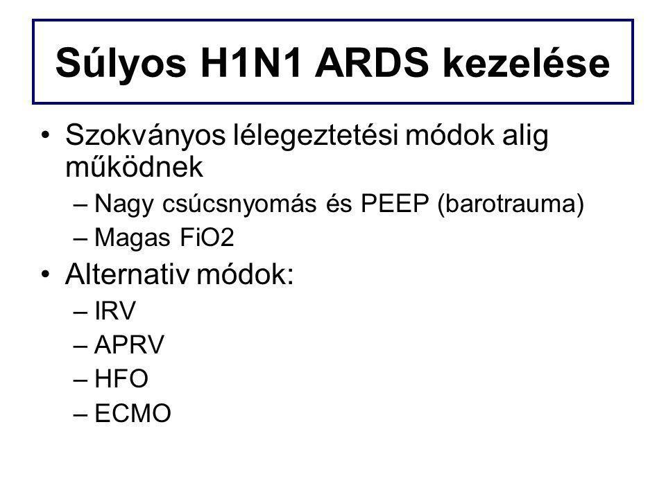 Súlyos H1N1 ARDS kezelése Szokványos lélegeztetési módok alig működnek –Nagy csúcsnyomás és PEEP (barotrauma) –Magas FiO2 Alternativ módok: –IRV –APRV
