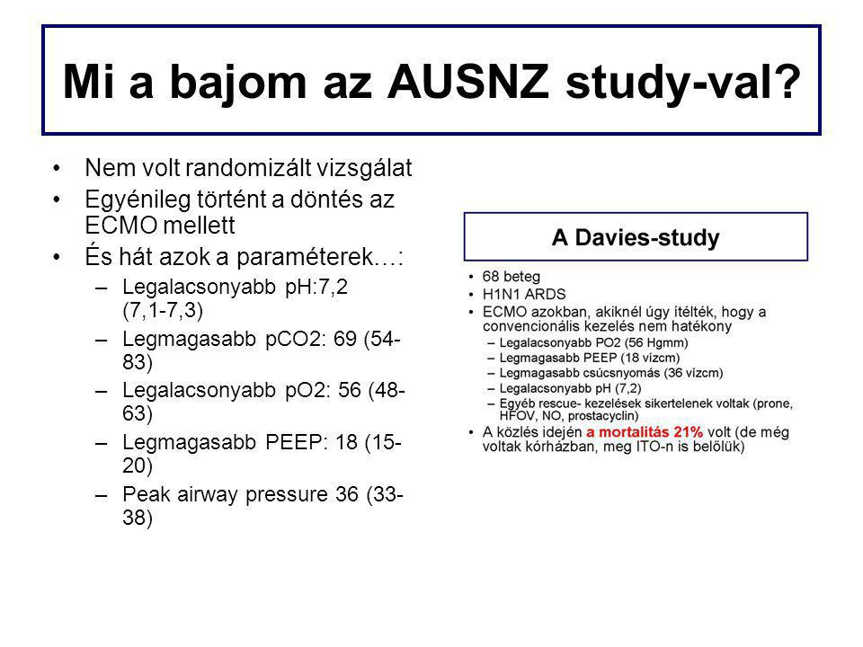 Mi a bajom az AUSNZ study-val? Nem volt randomizált vizsgálat Egyénileg történt a döntés az ECMO mellett És hát azok a paraméterek…: –Legalacsonyabb p