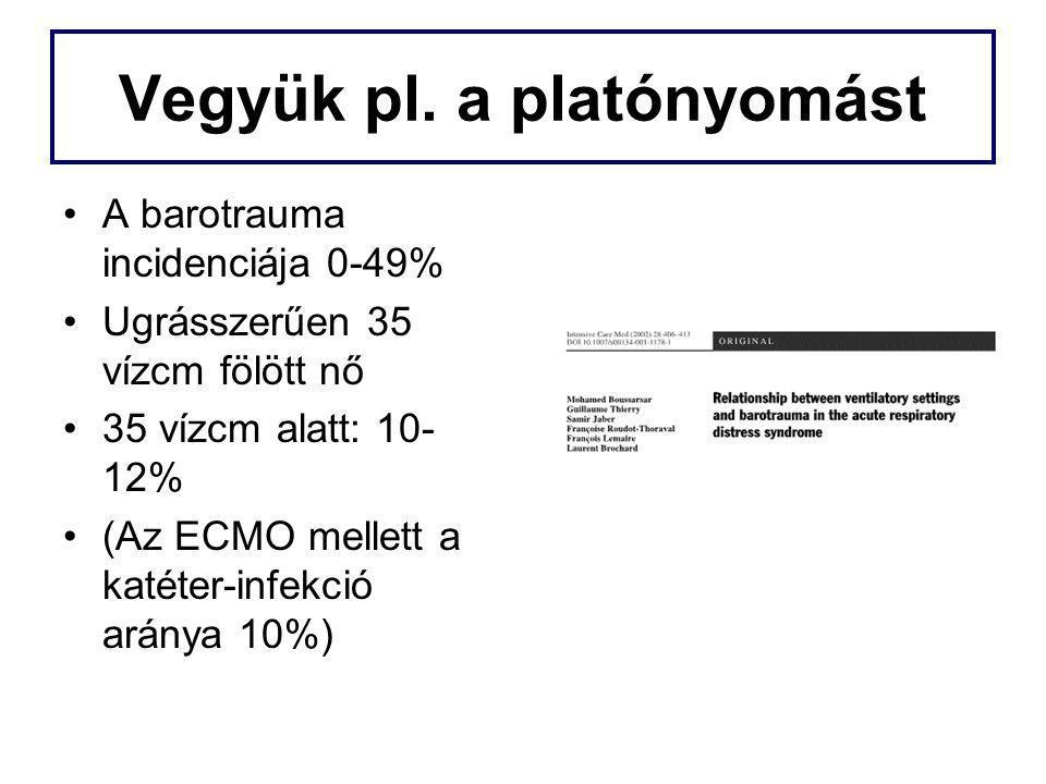 Vegyük pl. a platónyomást A barotrauma incidenciája 0-49% Ugrásszerűen 35 vízcm fölött nő 35 vízcm alatt: 10- 12% (Az ECMO mellett a katéter-infekció