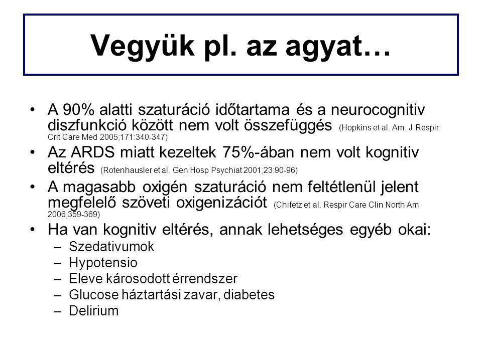 Vegyük pl. az agyat… A 90% alatti szaturáció időtartama és a neurocognitiv diszfunkció között nem volt összefüggés (Hopkins et al. Am. J Respir. Crit