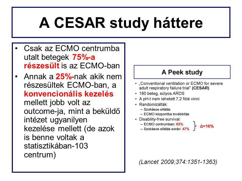 A CESAR study háttere Csak az ECMO centrumba utalt betegek 75%-a részesült is az ECMO-ban Annak a 25%-nak akik nem részesültek ECMO-ban, a konvencioná