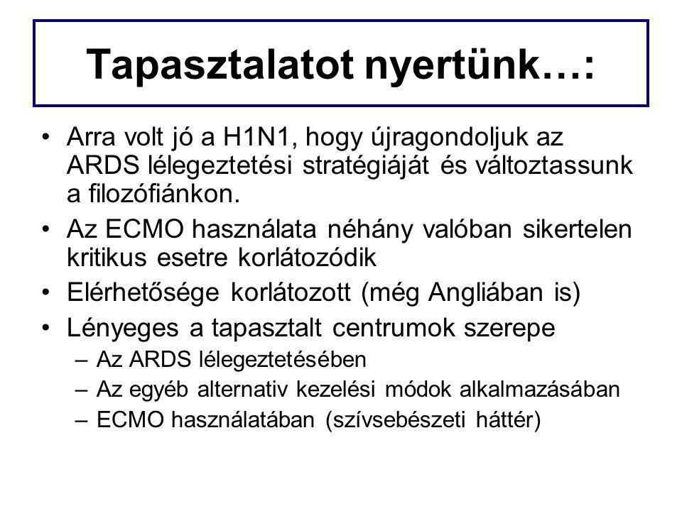 Tapasztalatot nyertünk…: Arra volt jó a H1N1, hogy újragondoljuk az ARDS lélegeztetési stratégiáját és változtassunk a filozófiánkon. Az ECMO használa