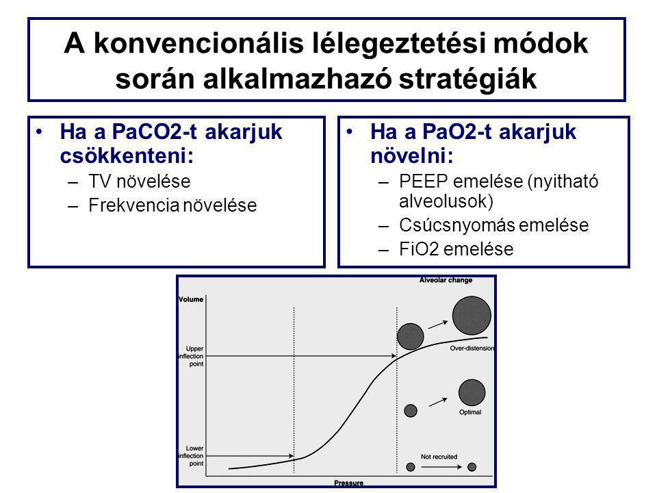 A konvencionális lélegeztetési módok során alkalmazhazó stratégiák Ha a PaCO2-t akarjuk csökkenteni: –TV növelése –Frekvencia növelése Ha a PaO2-t aka
