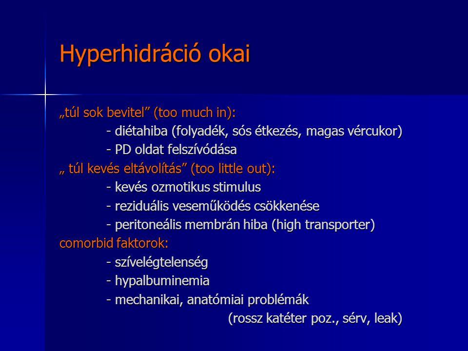 """Hyperhidráció okai """"túl sok bevitel"""" (too much in): - diétahiba (folyadék, sós étkezés, magas vércukor) - PD oldat felszívódása """" túl kevés eltávolítá"""