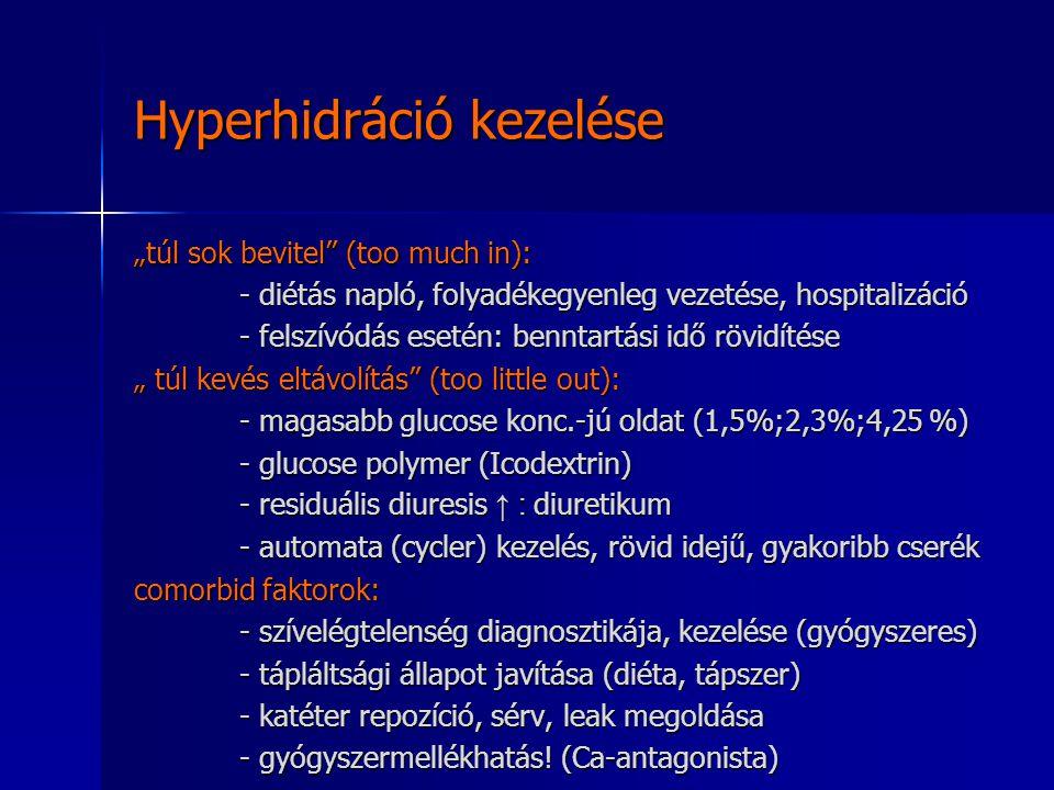 """Hyperhidráció kezelése """"túl sok bevitel"""" (too much in): - diétás napló, folyadékegyenleg vezetése, hospitalizáció - felszívódás esetén: benntartási id"""