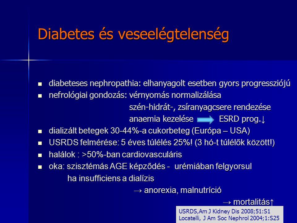 Diabetes és veseelégtelenség diabeteses nephropathia: elhanyagolt esetben gyors progressziójú diabeteses nephropathia: elhanyagolt esetben gyors progr