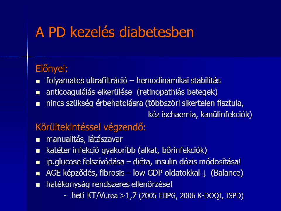 A PD kezelés diabetesben Előnyei: folyamatos ultrafiltráció – hemodinamikai stabilitás folyamatos ultrafiltráció – hemodinamikai stabilitás anticoagul