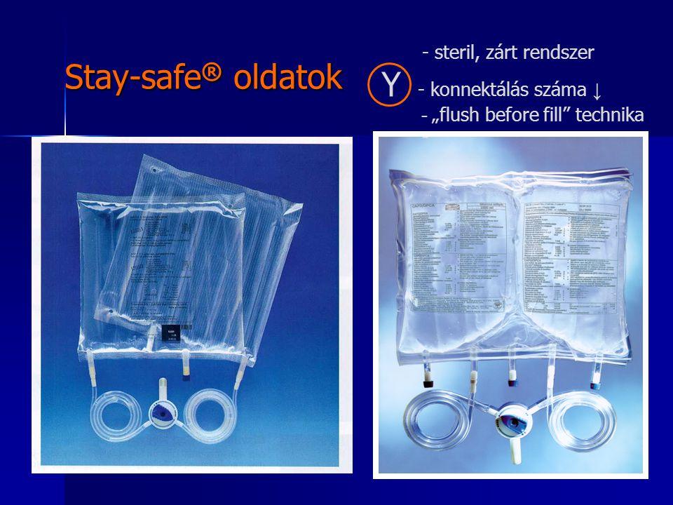 """Stay-safe ® oldatok - steril, zárt rendszer Y - konnektálás száma ↓ - """"flush before fill"""" technika -"""