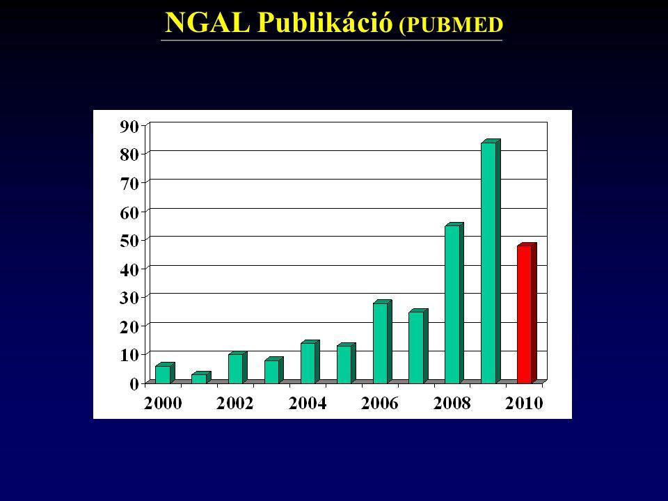 NGAL Publikáció (PUBMED