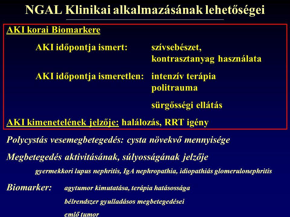 NGAL Klinikai alkalmazásának lehetőségei AKI korai Biomarkere AKI időpontja ismert:szívsebészet, kontrasztanyag használata AKI időpontja ismeretlen:in