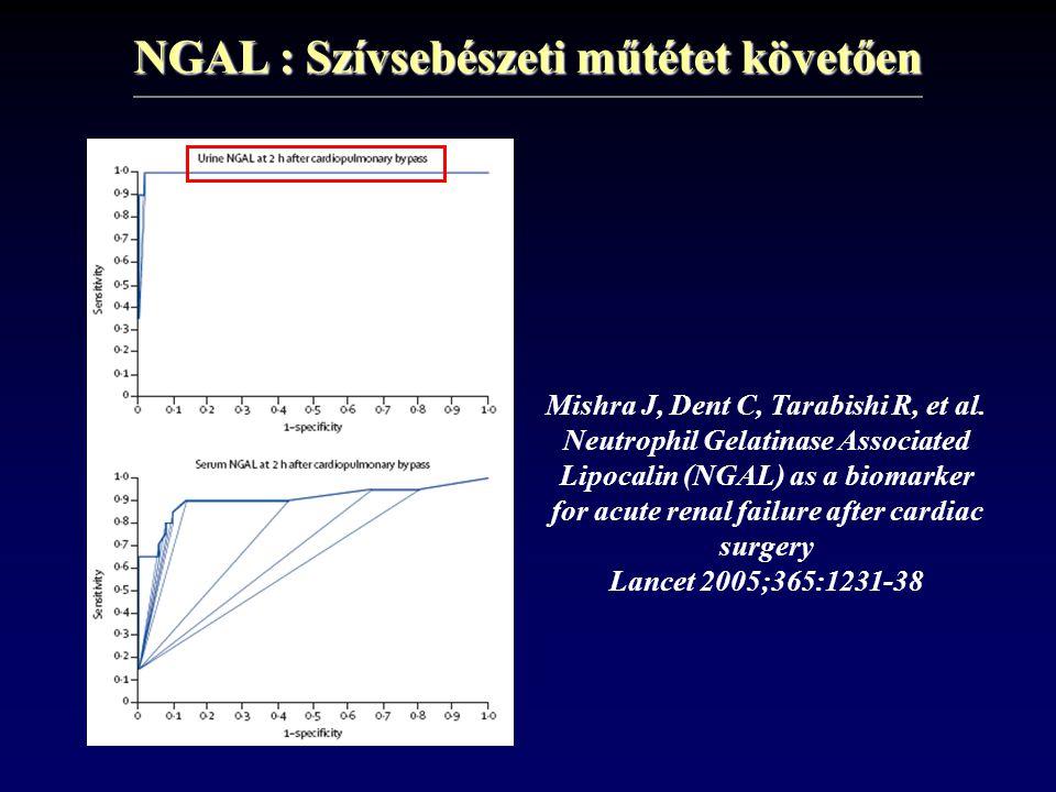 NGAL : Szívsebészeti műtétet követően Mishra J, Dent C, Tarabishi R, et al. Neutrophil Gelatinase Associated Lipocalin (NGAL) as a biomarker for acute