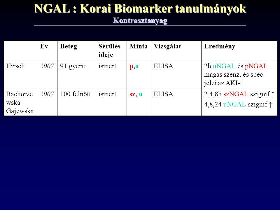NGAL : Korai Biomarker tanulmányok Kontrasztanyag ÉvBetegSérülés ideje MintaVizsgálatEredmény Hirsch200791 gyerm.ismertp,up,uELISA2h uNGAL és pNGAL ma