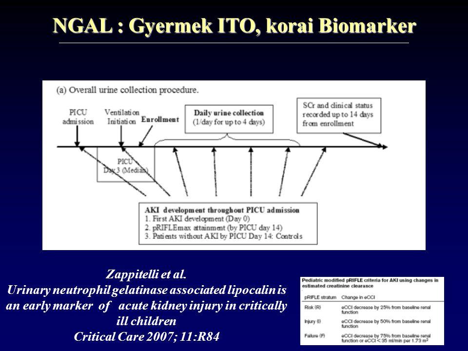 NGAL : Gyermek ITO, korai Biomarker Zappitelli et al. Urinary neutrophil gelatinase associated lipocalin is an early marker of acute kidney injury in