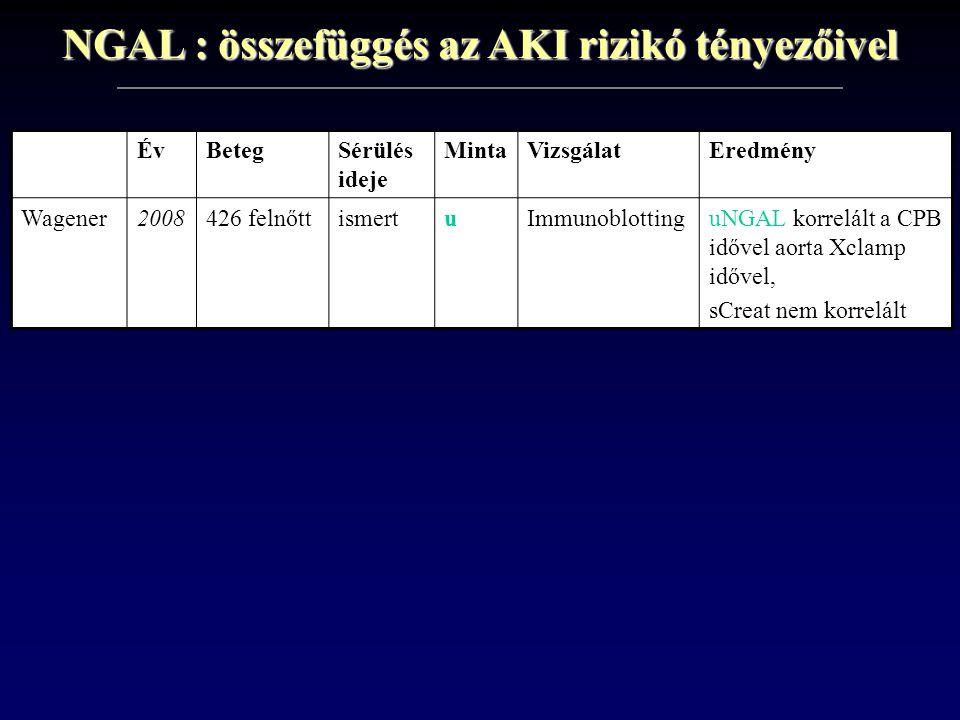 NGAL : összefüggés az AKI rizikó tényezőivel ÉvBetegSérülés ideje MintaVizsgálatEredmény Wagener2008426 felnőttismertuImmunoblottinguNGAL korrelált a
