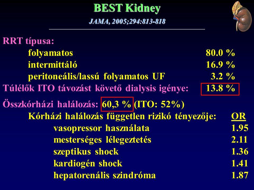 BEST Kidney JAMA, 2005;294:813-818 RRT típusa: folyamatos80.0 % intermittáló16.9 % peritoneális/lassú folyamatos UF 3.2 % Túlélők ITO távozást követő