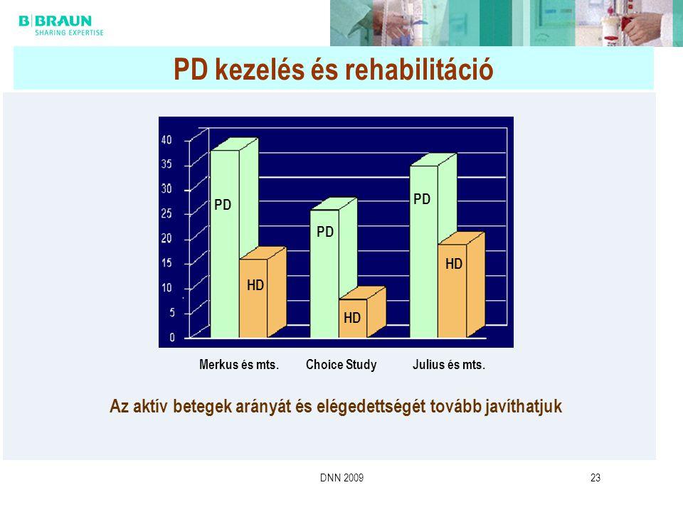 DNN 200923 Az aktív betegek arányát és elégedettségét tovább javíthatjuk PD kezelés és rehabilitáció Merkus és mts.Julius és mts.Choice Study PD HD PD