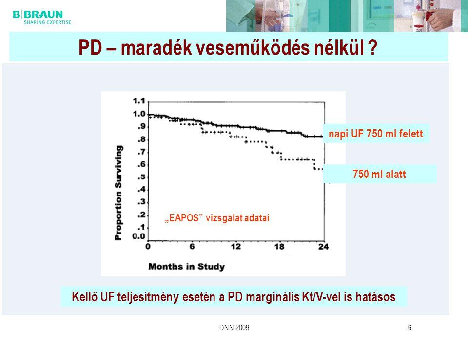 """DNN 20096 PD – maradék veseműködés nélkül ? napi UF 750 ml felett 750 ml alatt Kellő UF teljesítmény esetén a PD marginális Kt/V-vel is hatásos """"EAPOS"""
