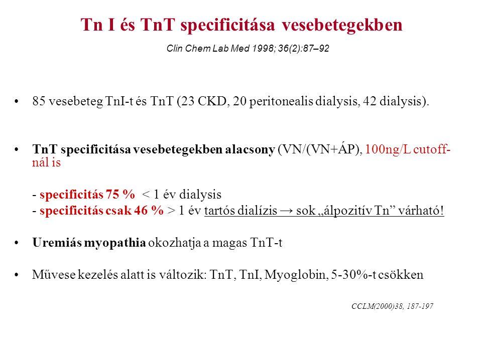 Tn I és TnT specificitása vesebetegekben 85 vesebeteg TnI-t és TnT (23 CKD, 20 peritonealis dialysis, 42 dialysis). TnT specificitása vesebetegekben a