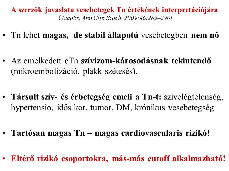 A szerzők javaslata vesebetegek Tn értékének interpretációjára (Jacobs, Ann Clin Bioch. 2009;46:283–290) Tn lehet magas, de stabil állapotú vesebetegb
