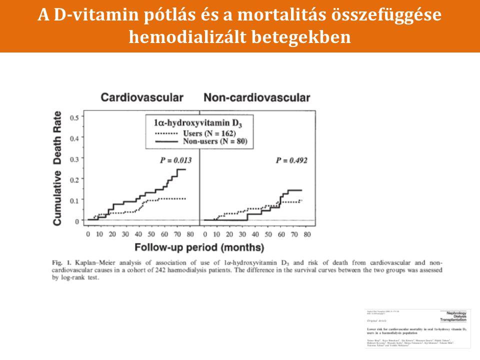 A D-vitamin pótlás és a mortalitás összefüggése hemodializált betegekben