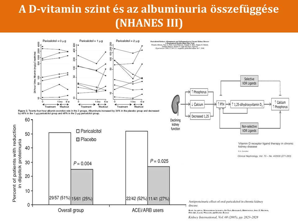 A D-vitamin szint és az albuminuria összefüggése (NHANES III)