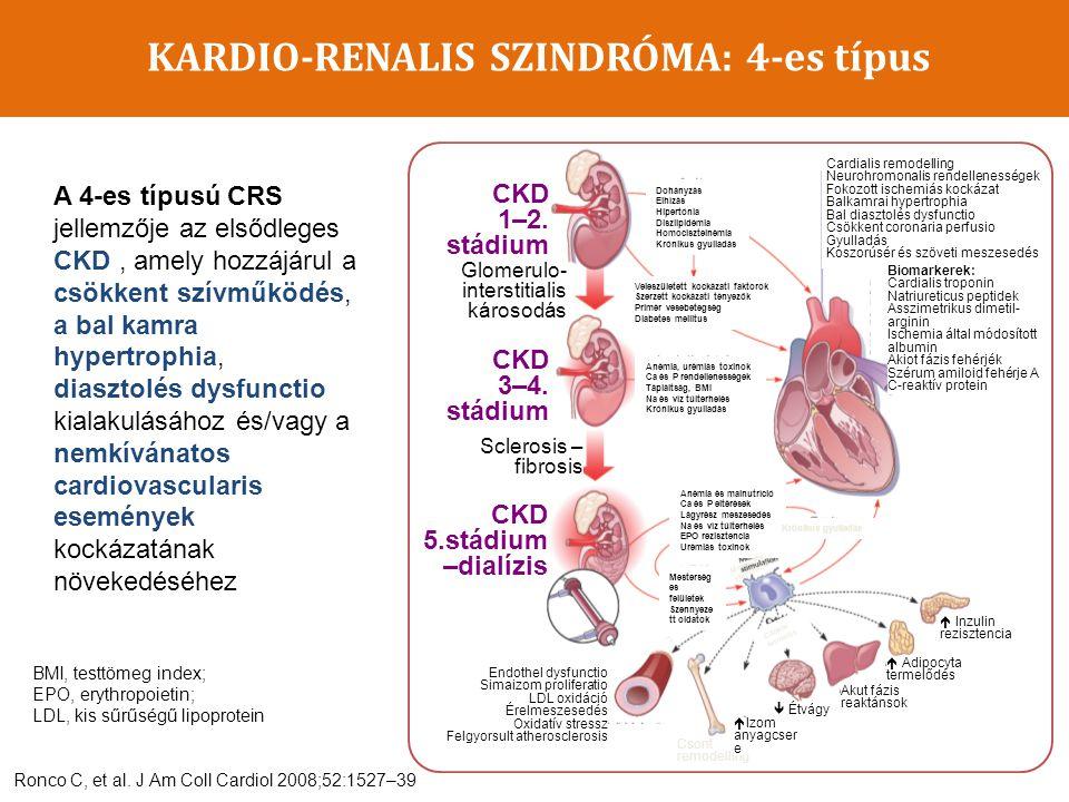 A D-vitamin hiány és a kardiovaszkuláris betegségek összefüggése diabeteses, nephropathiás betegekben