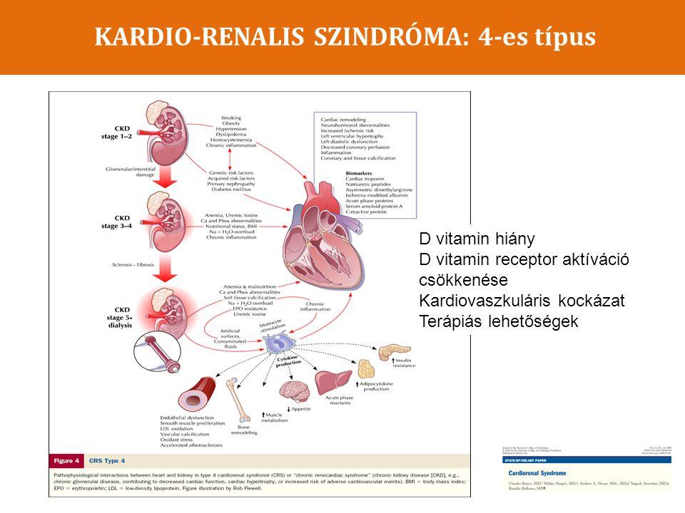 1.Xiang W et al. Am J Physiol Endocrinol Metab 2005;288:E125–E132; 2.