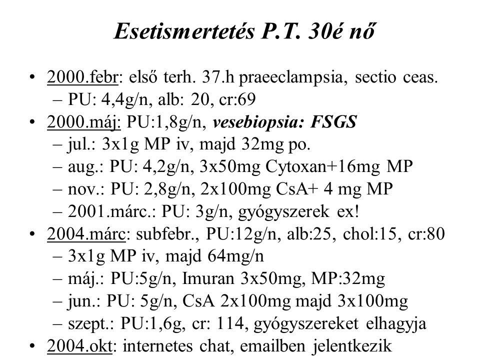 Esetismertetés P.T. 30é nő 2000.febr: első terh. 37.h praeeclampsia, sectio ceas. –PU: 4,4g/n, alb: 20, cr:69 2000.máj: PU:1,8g/n, vesebiopsia: FSGS –