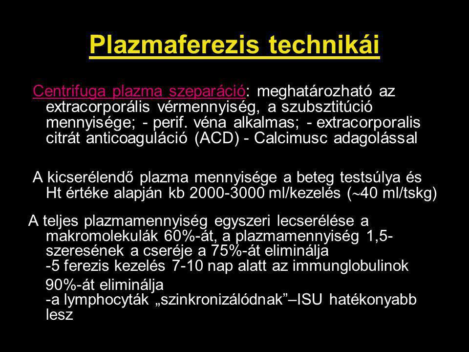 Egyéb plazmaferezis technikák Membrán plazma szeparáció (MPS) - magas permeabilitású filter és dialízis gép segítségével (magas heparin igény, tendencia alvadásra, a folyadékegyensúly felborulása, hypotonia) Extrakorporális immunadszorpció: szelektív Ig eltávolítás speciális ligandot tartalmazó oszlop alkalmazásával Újabb technikák: cryofiltráció, HELP aferezis, termofiltráció, EC fotoferezis