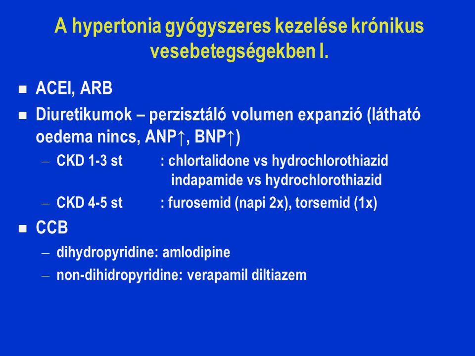 A hypertonia gyógyszeres kezelése krónikus vesebetegségekben I. ACEI, ARB Diuretikumok – perzisztáló volumen expanzió (látható oedema nincs, ANP↑, BNP
