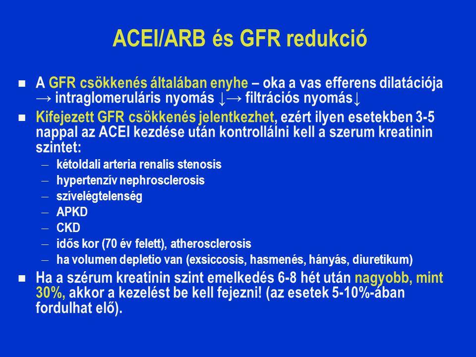 ACEI/ARB és GFR redukció A GFR csökkenés általában enyhe – oka a vas efferens dilatációja → intraglomeruláris nyomás ↓→ filtrációs nyomás↓ Kifejezett GFR csökkenés jelentkezhet, ezért ilyen esetekben 3-5 nappal az ACEI kezdése után kontrollálni kell a szerum kreatinin szintet: – kétoldali arteria renalis stenosis – hypertenzív nephrosclerosis – szívelégtelenség – APKD – CKD – idős kor (70 év felett), atherosclerosis – ha volumen depletio van (exsiccosis, hasmenés, hányás, diuretikum) Ha a szérum kreatinin szint emelkedés 6-8 hét után nagyobb, mint 30%, akkor a kezelést be kell fejezni.