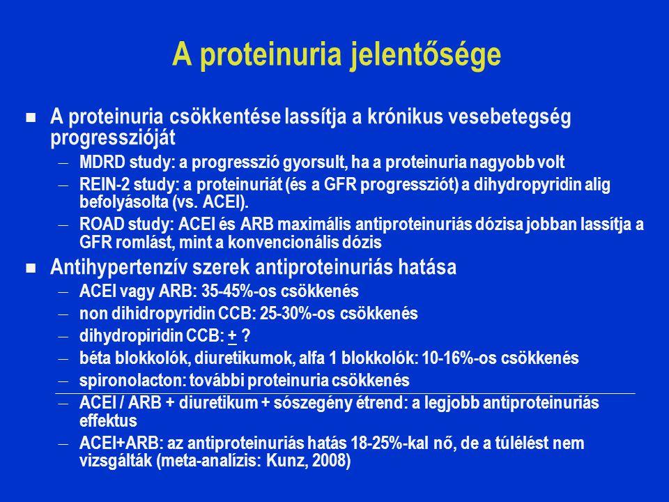 A proteinuria jelentősége A proteinuria csökkentése lassítja a krónikus vesebetegség progresszióját – MDRD study: a progresszió gyorsult, ha a proteinuria nagyobb volt – REIN-2 study: a proteinuriát (és a GFR progressziót) a dihydropyridin alig befolyásolta (vs.