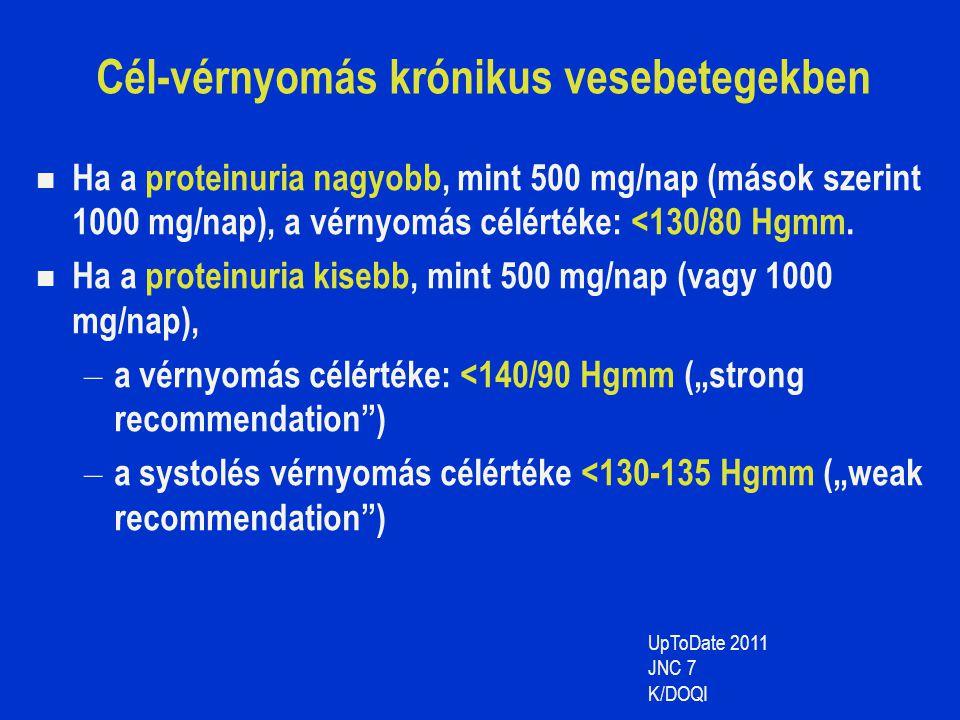 Cél-vérnyomás krónikus vesebetegekben Ha a proteinuria nagyobb, mint 500 mg/nap (mások szerint 1000 mg/nap), a vérnyomás célértéke: <130/80 Hgmm. Ha a