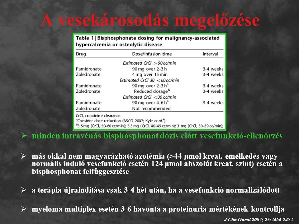 A vesekárosodás megelőzése  minden intravénás bisphosphonat dózis előtt vesefunkció-ellenőrzés  más okkal nem magyarázható azotémia (>44 μmol kreat.