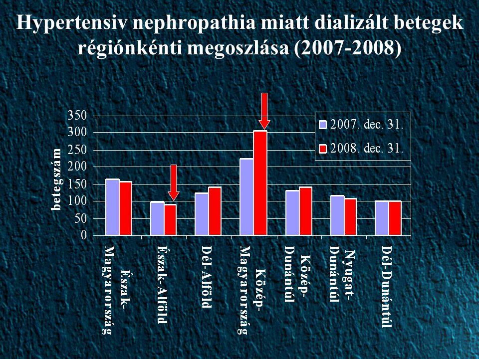 Hypertensiv nephropathia miatt dializált betegek régiónkénti megoszlása (2007-2008)