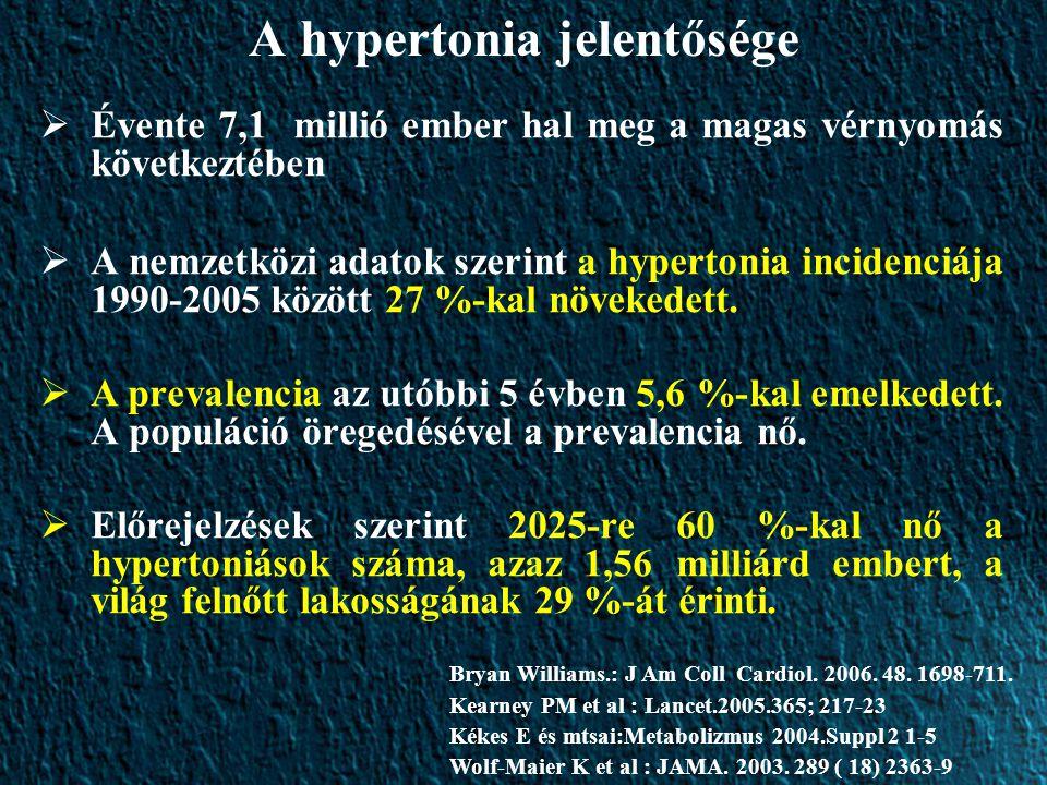 A hypertonia jelentősége  Évente 7,1 millió ember hal meg a magas vérnyomás következtében  A nemzetközi adatok szerint a hypertonia incidenciája 199
