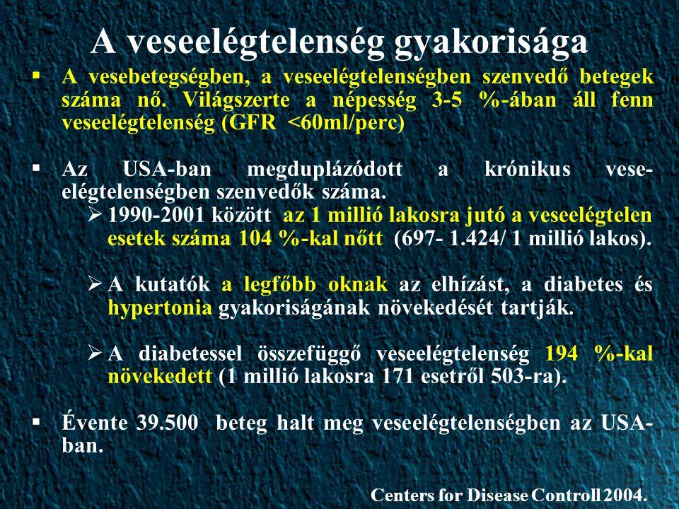 Vesebetegségek, veseelégtelenség gyakorisága, jelentősége Hazai adatok szerint a vesebetegek, a veseelégtelenségben (GFR <60 ml/min) szenvedő betegek száma nő:  a hypertoniás populáció 10 %-a szenved krónikus veseelégtelenségben > 200.000 fő,  a diabetesesek 10 %-ában fordul elő veseelégtelenség > 50-80.000 fő,  primer vesebetegség talaján kialakult veseelégtelenség - 50.000 fő.