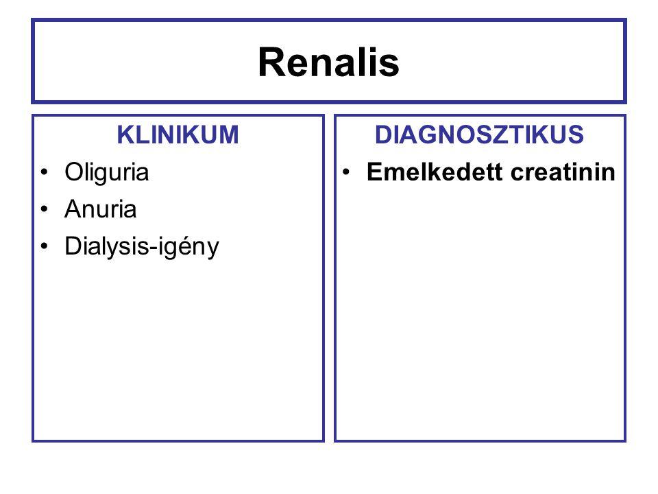 Renalis KLINIKUM Oliguria Anuria Dialysis-igény DIAGNOSZTIKUS Emelkedett creatinin